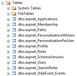 Screenshot of tables required for Active Directory